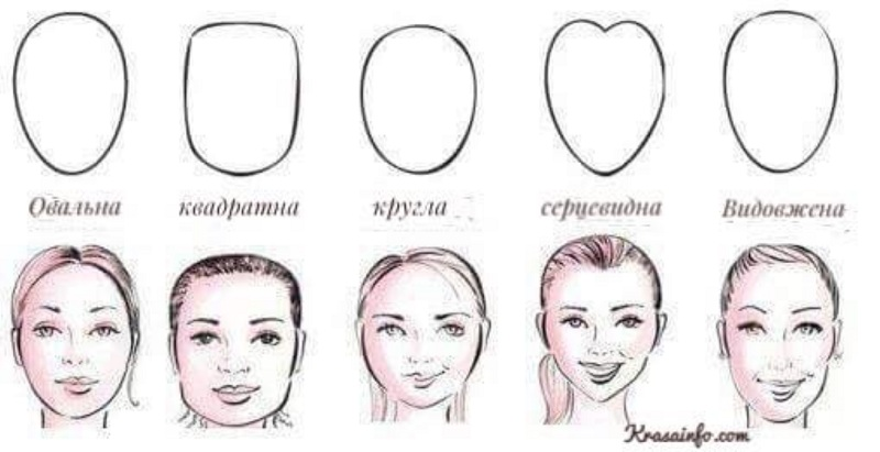 formi_oblucya_obiraem-okulyari-po-tipu-oblichchya.jpg (73.41 Kb)